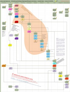 Anleitung EU Auto Direktimport Formeller Ablauf